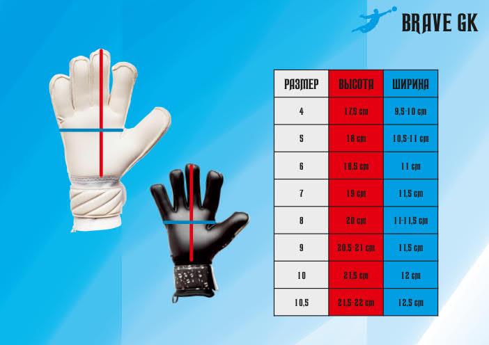 45c8e7b9 Вратарские перчатки BRAVE GK CATALIST BLUE — Brave GK